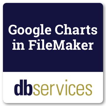 Google Charts in FileMaker logo